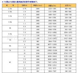 4-72万博manbetx官网手机版参数